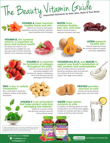Important Nutrients Infographic